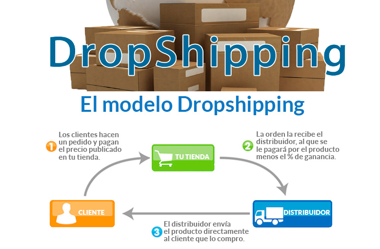 Dropshipperos.com